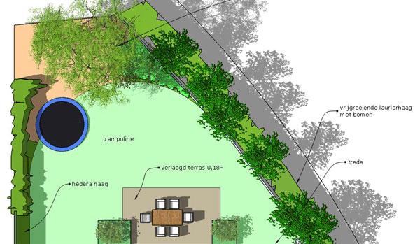 tuin ontwerp maken voor een goed plan